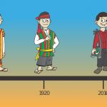 Hogyan tanulj évszámokat? – idővonallal