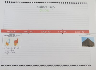 évszám idővonal