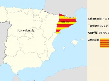 Katalónia
